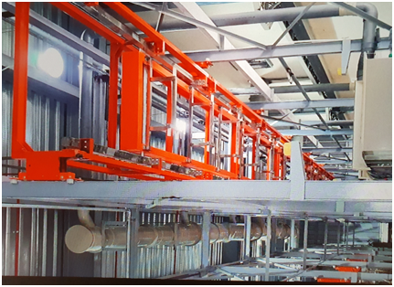 Automatic Chromate plating line